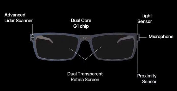 apple gözlükleri